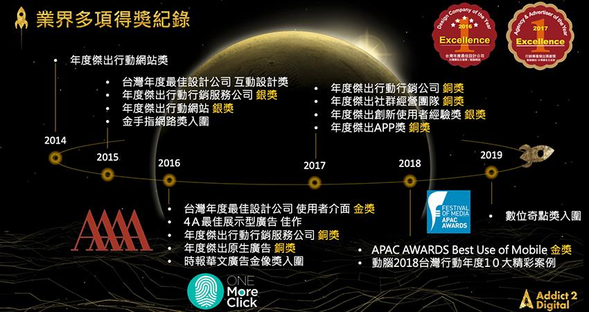 2013年10月創立至今,Ad2每年皆以精彩作品獲得國內外各獎項肯定!